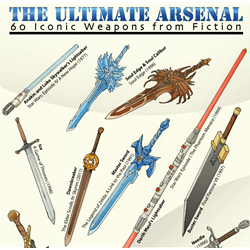 The Ultimate Arsenal: 60 Iconic Weapons from Fiction