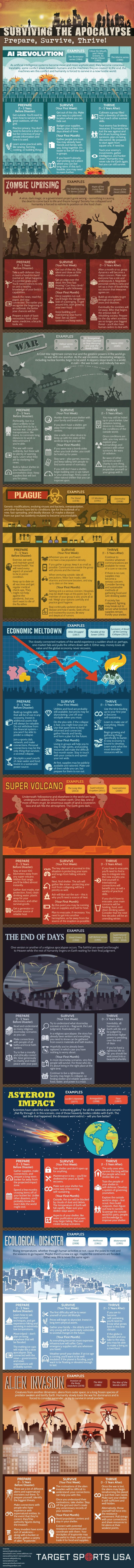 ¿Qué harías para sobrevivir al apocalipsis?